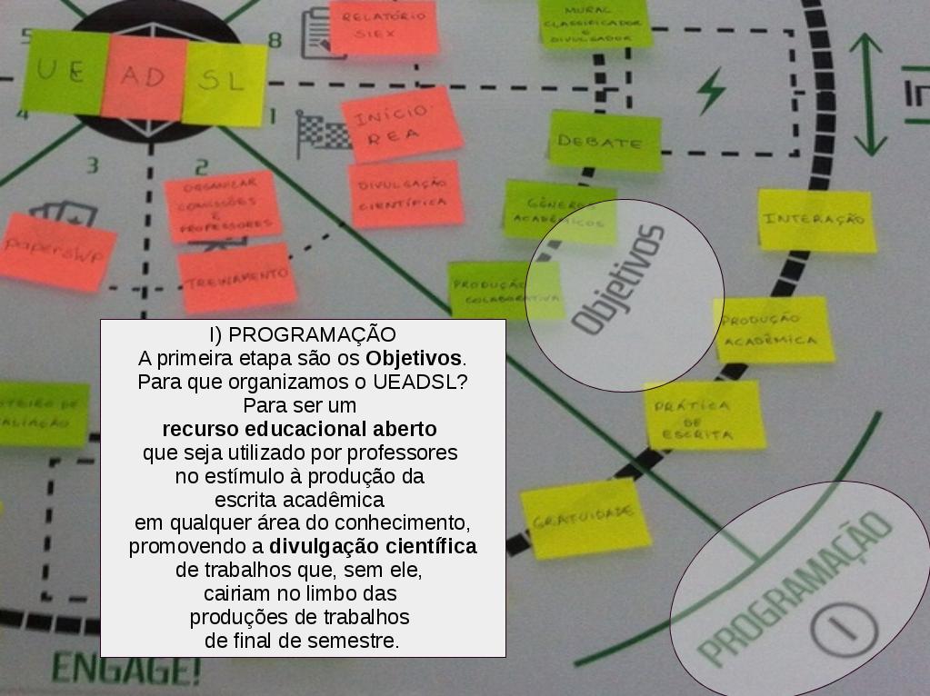 apresentacao-estudoUEADSLjogo-programação